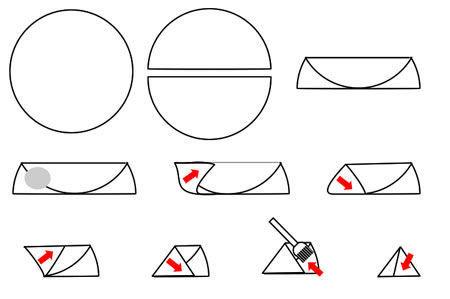 Comment plier une feuille de brick en triangle : Mode d'emploi